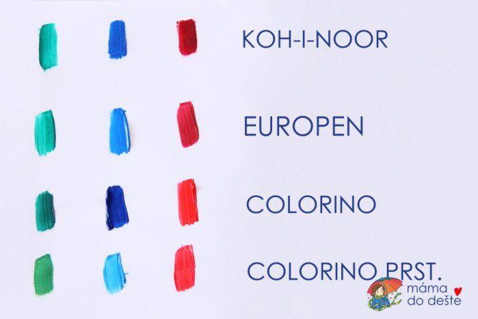 Test temperových barev: Srovnání