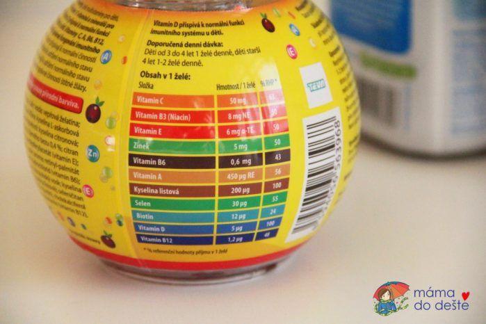 Želé vitamíny pro děti: Hodnocení Marťánci a Vibovit